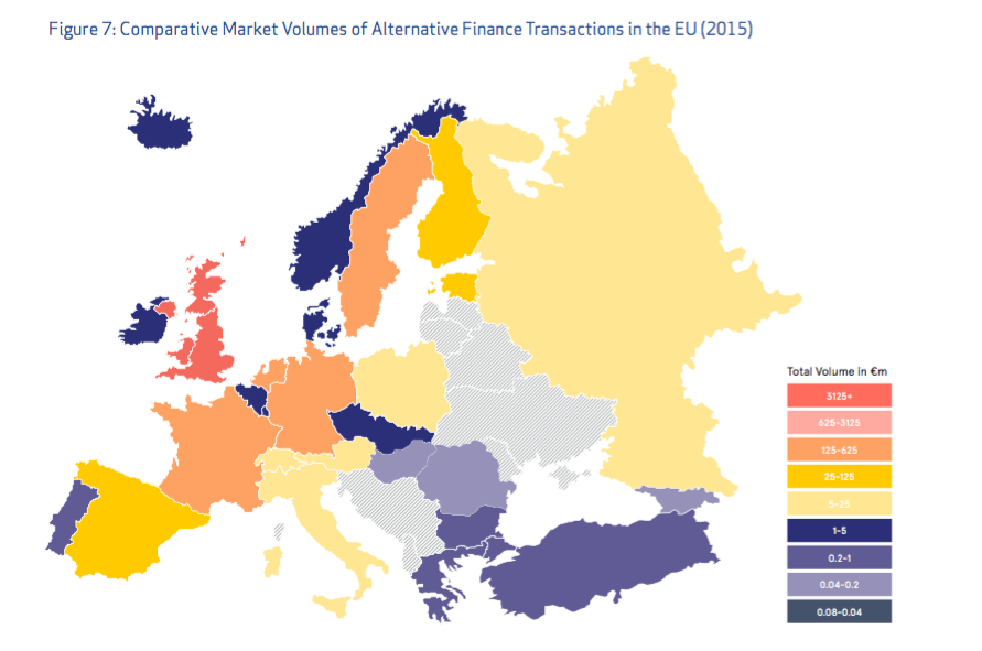 grafico report finanza alternativa europa