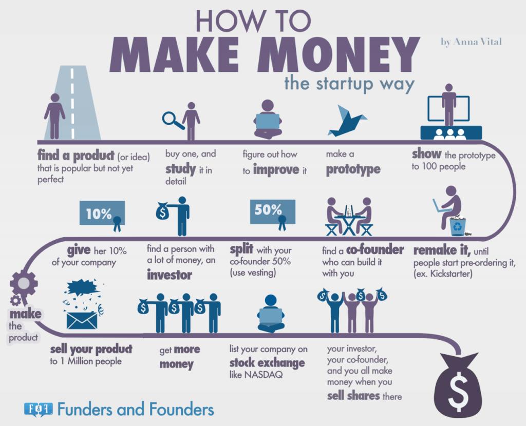 fundersandfounders