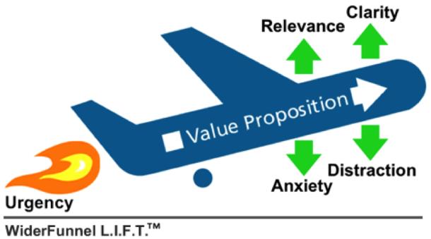 lift-model