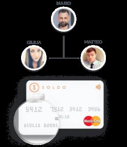 soldo-family-illustration-it